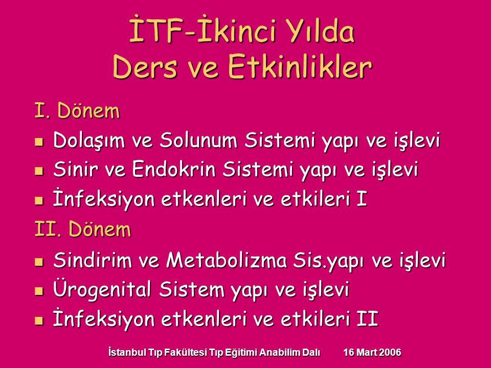 İstanbul Tıp Fakültesi Tıp Eğitimi Anabilim Dalı 16 Mart 2006 İTF-İkinci Yılda Ders ve Etkinlikler I. Dönem Dolaşım ve Solunum Sistemi yapı ve işlevi