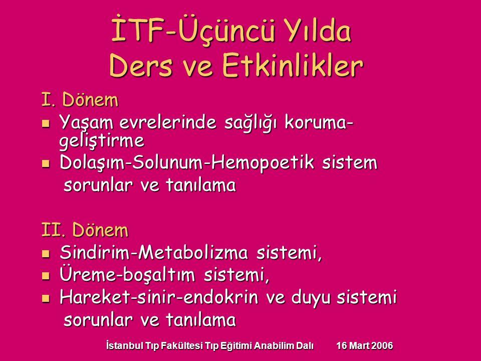 İstanbul Tıp Fakültesi Tıp Eğitimi Anabilim Dalı 16 Mart 2006 İTF-Üçüncü Yılda Ders ve Etkinlikler I. Dönem Yaşam evrelerinde sağlığı koruma- geliştir