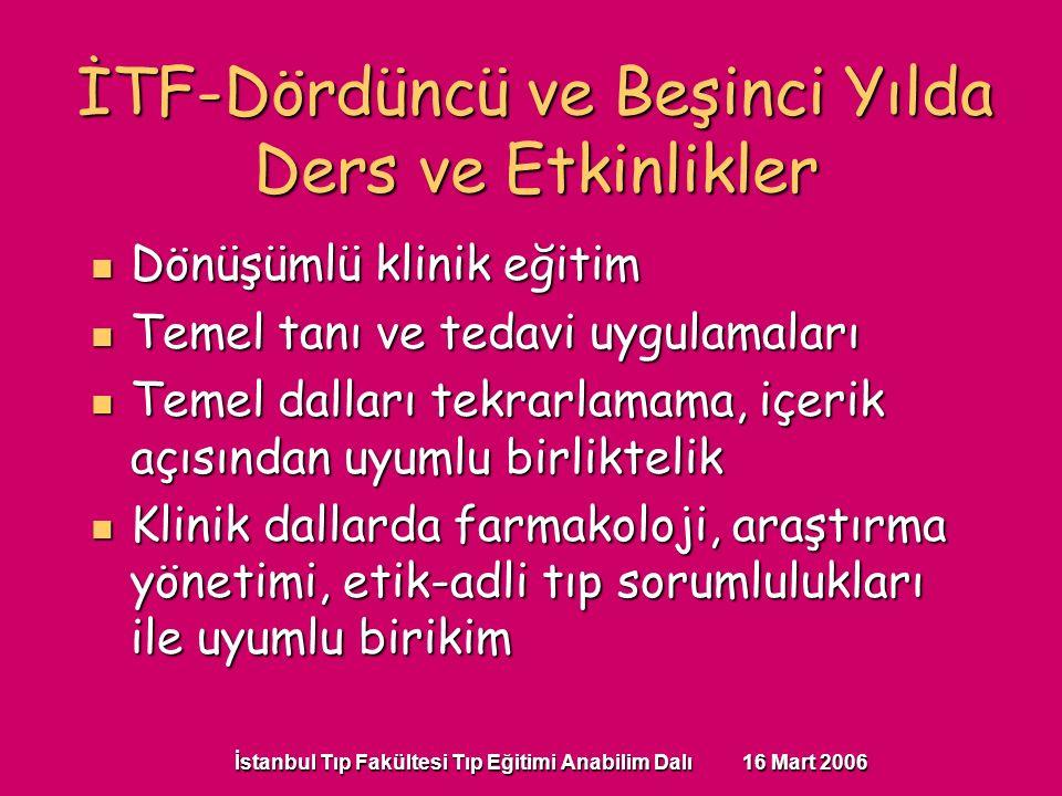 İstanbul Tıp Fakültesi Tıp Eğitimi Anabilim Dalı 16 Mart 2006 İTF-Dördüncü ve Beşinci Yılda Ders ve Etkinlikler Dönüşümlü klinik eğitim Dönüşümlü klinik eğitim Temel tanı ve tedavi uygulamaları Temel tanı ve tedavi uygulamaları Temel dalları tekrarlamama, içerik açısından uyumlu birliktelik Temel dalları tekrarlamama, içerik açısından uyumlu birliktelik Klinik dallarda farmakoloji, araştırma yönetimi, etik-adli tıp sorumlulukları ile uyumlu birikim Klinik dallarda farmakoloji, araştırma yönetimi, etik-adli tıp sorumlulukları ile uyumlu birikim