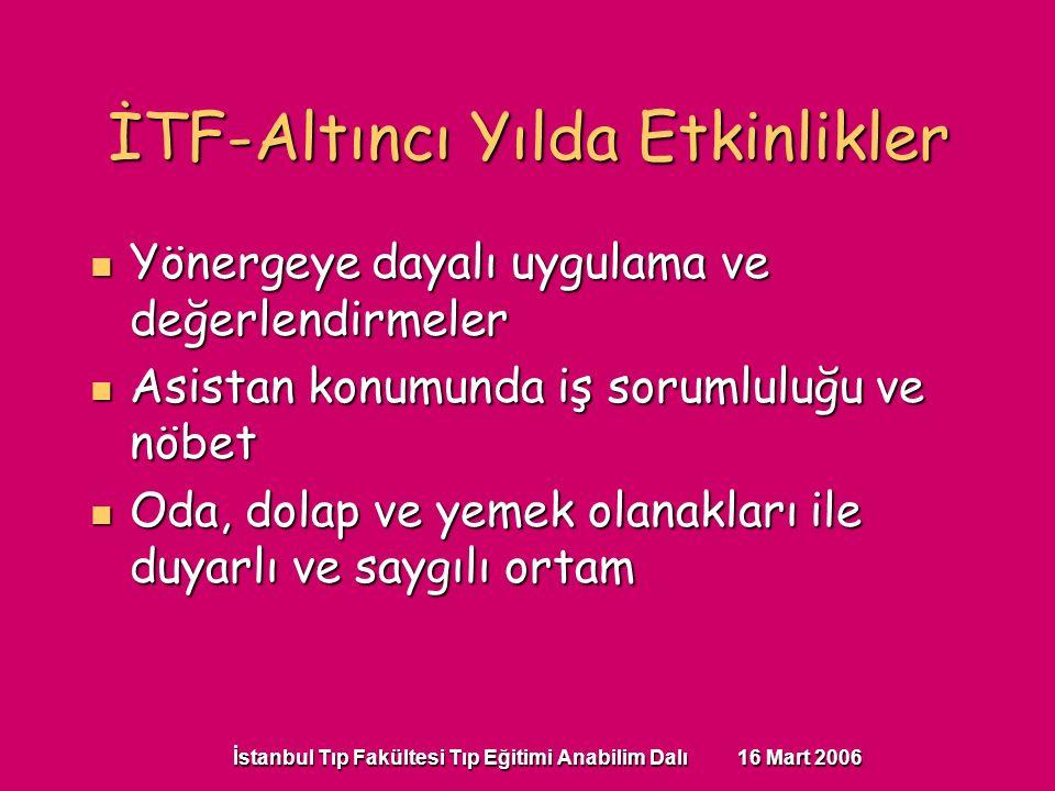 İstanbul Tıp Fakültesi Tıp Eğitimi Anabilim Dalı 16 Mart 2006 İTF-Altıncı Yılda Etkinlikler Yönergeye dayalı uygulama ve değerlendirmeler Yönergeye dayalı uygulama ve değerlendirmeler Asistan konumunda iş sorumluluğu ve nöbet Asistan konumunda iş sorumluluğu ve nöbet Oda, dolap ve yemek olanakları ile duyarlı ve saygılı ortam Oda, dolap ve yemek olanakları ile duyarlı ve saygılı ortam