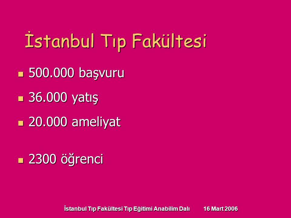 İstanbul Tıp Fakültesi Tıp Eğitimi Anabilim Dalı 16 Mart 2006 500.000 başvuru 500.000 başvuru 36.000 yatış 36.000 yatış 20.000 ameliyat 20.000 ameliyat 2300 öğrenci 2300 öğrenci İstanbul Tıp Fakültesi