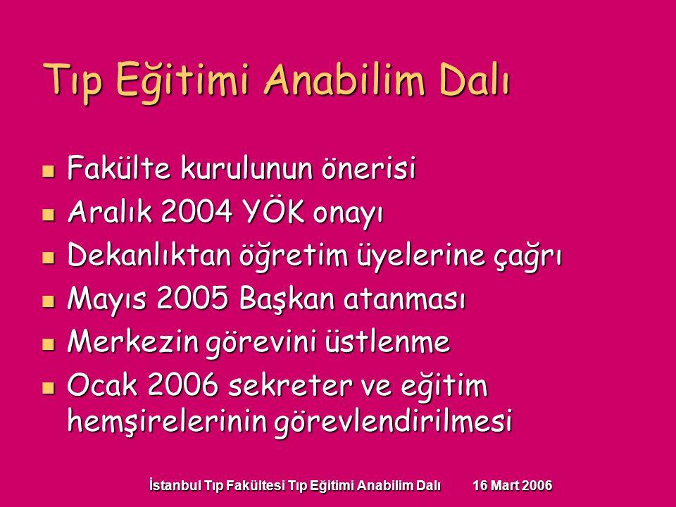 İstanbul Tıp Fakültesi Tıp Eğitimi Anabilim Dalı 16 Mart 2006 Tıp Eğitimi Anabilim Dalı Fakülte kurulunun önerisi Fakülte kurulunun önerisi Aralık 2004 YÖK onayı Aralık 2004 YÖK onayı Dekanlıktan öğretim üyelerine çağrı Dekanlıktan öğretim üyelerine çağrı Mayıs 2005 Başkan atanması Mayıs 2005 Başkan atanması Merkezin görevini üstlenme Merkezin görevini üstlenme Ocak 2006 sekreter ve eğitim hemşirelerinin görevlendirilmesi Ocak 2006 sekreter ve eğitim hemşirelerinin görevlendirilmesi