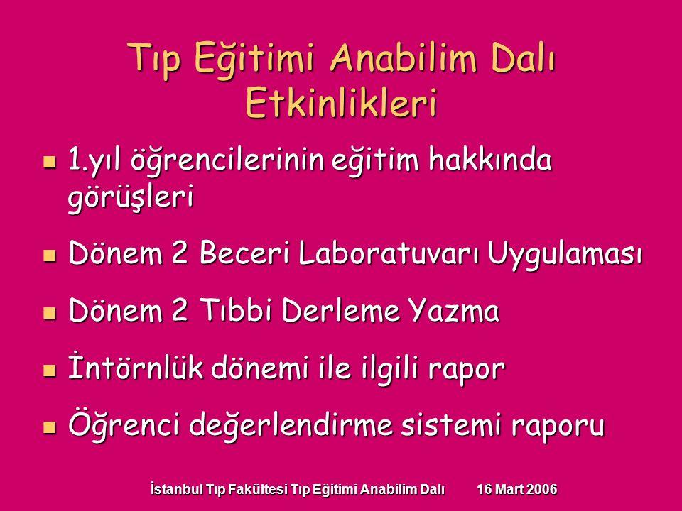 İstanbul Tıp Fakültesi Tıp Eğitimi Anabilim Dalı 16 Mart 2006 Tıp Eğitimi Anabilim Dalı Etkinlikleri 1.yıl öğrencilerinin eğitim hakkında görüşleri 1.