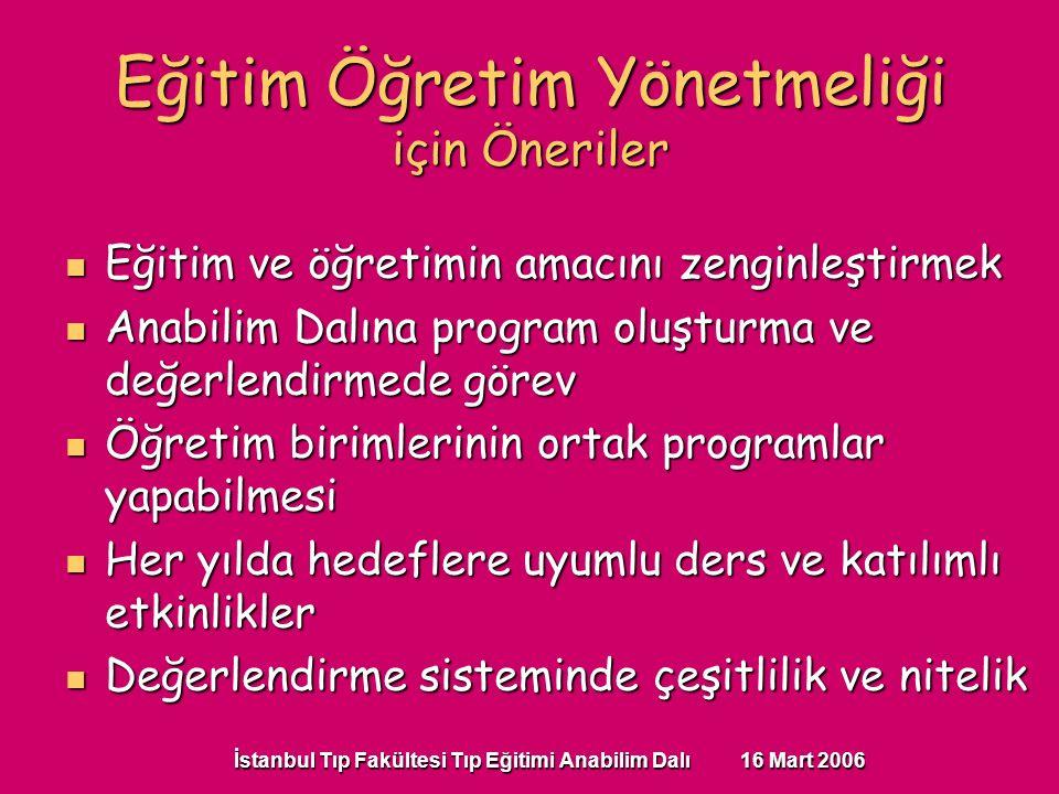 İstanbul Tıp Fakültesi Tıp Eğitimi Anabilim Dalı 16 Mart 2006 Eğitim Öğretim Yönetmeliği için Öneriler Eğitim ve öğretimin amacını zenginleştirmek Eğitim ve öğretimin amacını zenginleştirmek Anabilim Dalına program oluşturma ve değerlendirmede görev Anabilim Dalına program oluşturma ve değerlendirmede görev Öğretim birimlerinin ortak programlar yapabilmesi Öğretim birimlerinin ortak programlar yapabilmesi Her yılda hedeflere uyumlu ders ve katılımlı etkinlikler Her yılda hedeflere uyumlu ders ve katılımlı etkinlikler Değerlendirme sisteminde çeşitlilik ve nitelik Değerlendirme sisteminde çeşitlilik ve nitelik