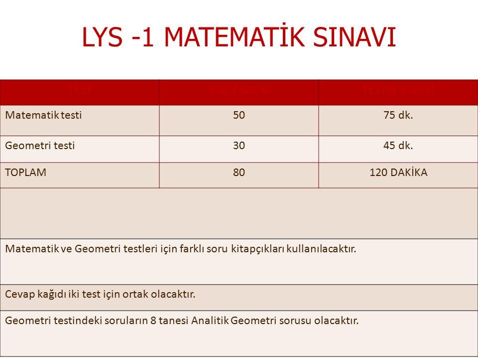 LYS -1 MATEMATİK SINAVI TESTSORU SAYISITESTİN SÜRESİ Matematik testi5075 dk.
