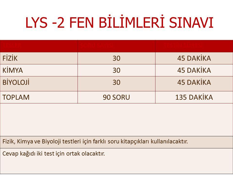 LYS -2 FEN BİLİMLERİ SINAVI TESLERSORU SAYISI TESTİN SÜRESİ FİZİK3045 DAKİKA KİMYA3045 DAKİKA BİYOLOJİ3045 DAKİKA TOPLAM90 SORU135 DAKİKA Fizik, Kimya ve Biyoloji testleri için farklı soru kitapçıkları kullanılacaktır.