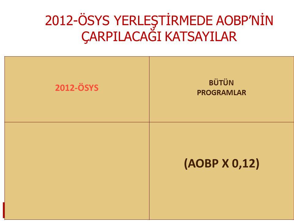 2012-ÖSYS YERLEŞTİRMEDE AOBP'NİN ÇARPILACAĞI KATSAYILAR 2012-ÖSYS BÜTÜN PROGRAMLAR (AOBP X 0,12)