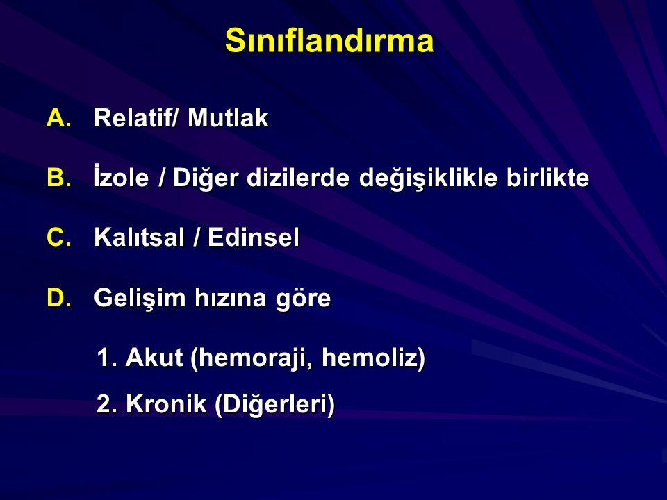 RETİKÜLOSİTOZRETİKÜLOSİTOPENİ 1.Hemolitik A. 2. DEA ted.