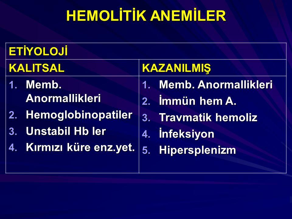 ETİYOLOJİ KALITSALKAZANILMIŞ 1. Memb. Anormallikleri 2. Hemoglobinopatiler 3. Unstabil Hb ler 4. Kırmızı küre enz.yet. 1. Memb. Anormallikleri 2. İmmü