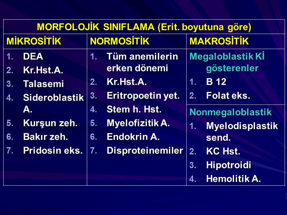 MORFOLOJİK SINIFLAMA (Erit. boyutuna göre) MİKROSİTİKNORMOSİTİKMAKROSİTİK 1. DEA 2. Kr.Hst.A. 3. Talasemi 4. Sideroblastik A. 5. Kurşun zeh. 6. Bakır