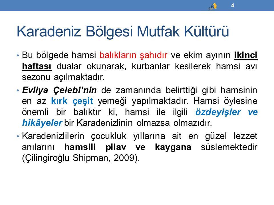 İç Anadolu Bölgesi Mutfak Kültürüne Özgü Yemekler ve İçecekler Aksaray Yöresel Lezzetleri Katıklı Aş, Aksaray Tava, Höşmerim Ankara Yöresel Lezzetleri Toyga Çorbası, Ankara Tava, Beypazarı Baklavası Çankırı Yöresel Lezzetleri Tatar Böreği Çorbası, Sarımsaklı Et, Hameyli Tatlısı, 55