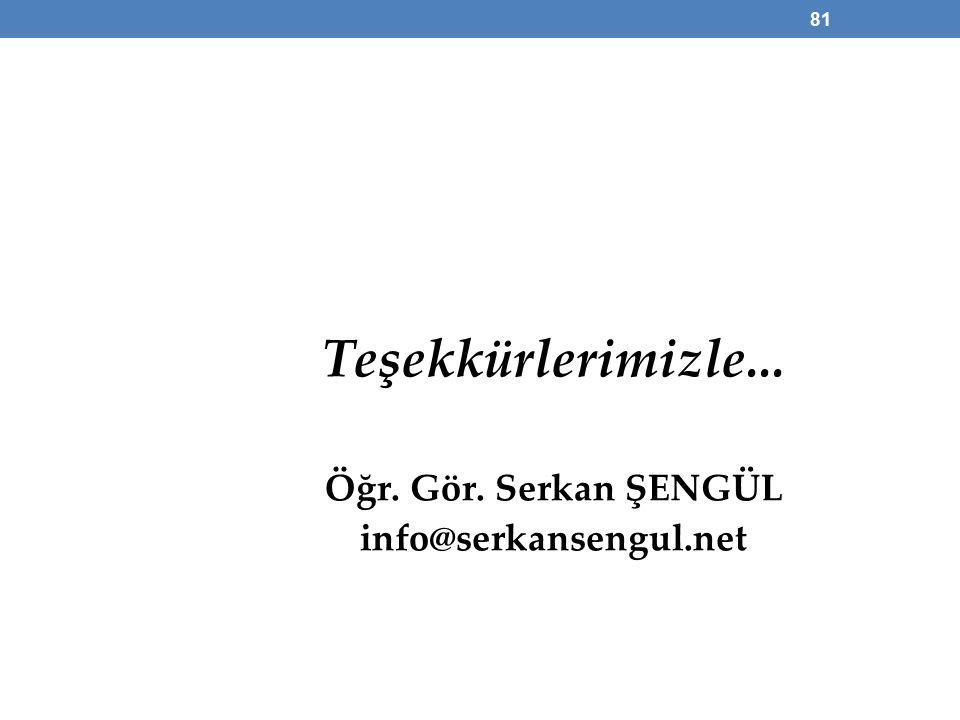 Teşekkürlerimizle... Öğr. Gör. Serkan ŞENGÜL info@serkansengul.net 81