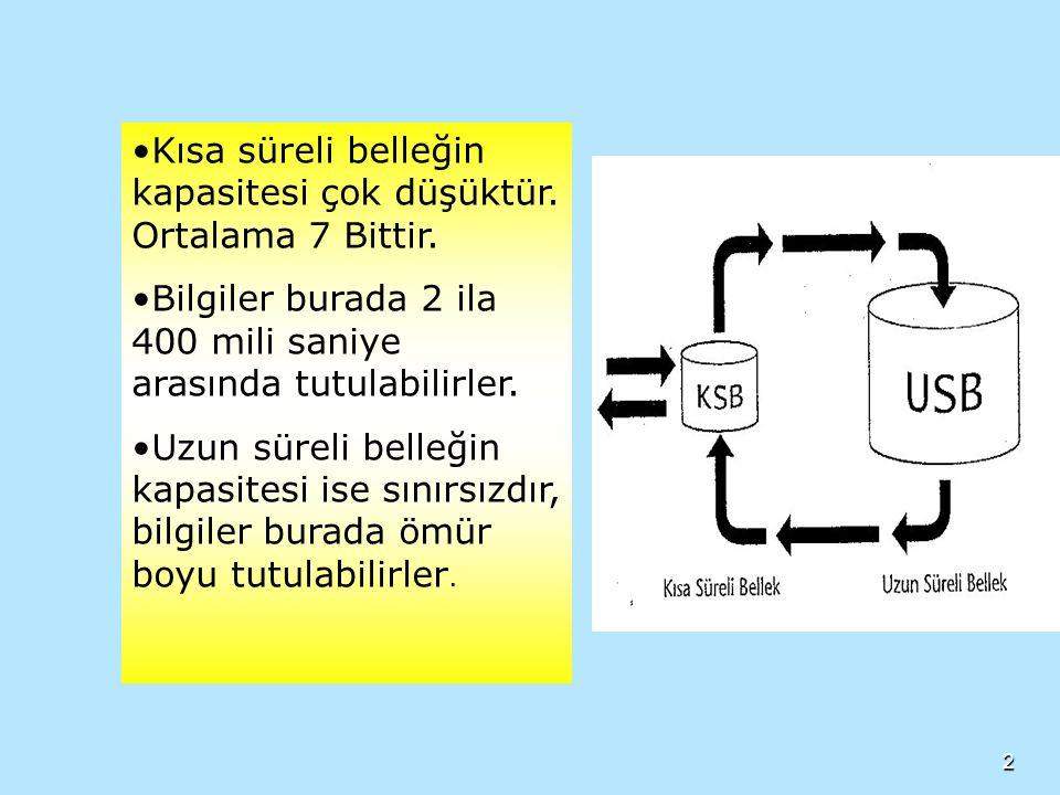 SUNU TASARIM SELİM BELEN52  İlaç, yarardan çok zarar verir Zihin açıcı olduğu ya da kaygıyı azalttığı iddiasıyla kulaktan dolma ilaç önerilerine kulak asmayın Kaygıyı azaltmak için sadece profesyonel kişilere (psikologlar, psikiyatrlar, psikolojik danışma ve rehberlik uzmanları) ve profesyonel kurumlara (Türk Psikologlar Derneği ne, psikiyatri kliniklerine) başvurun.