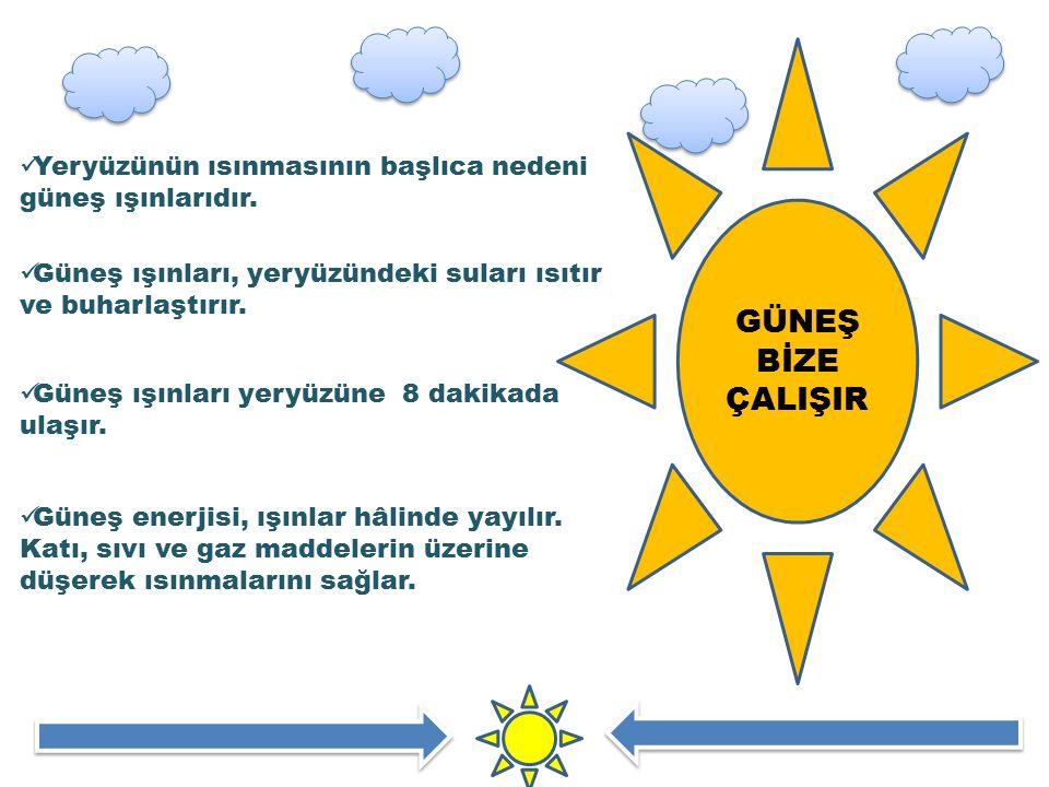 GÜNEŞ BİZE ÇALIŞIR Yeryüzünün ısınmasının başlıca nedeni güneş ışınlarıdır. Güneş ışınları, yeryüzündeki suları ısıtır ve buharlaştırır. Güneş ışınlar