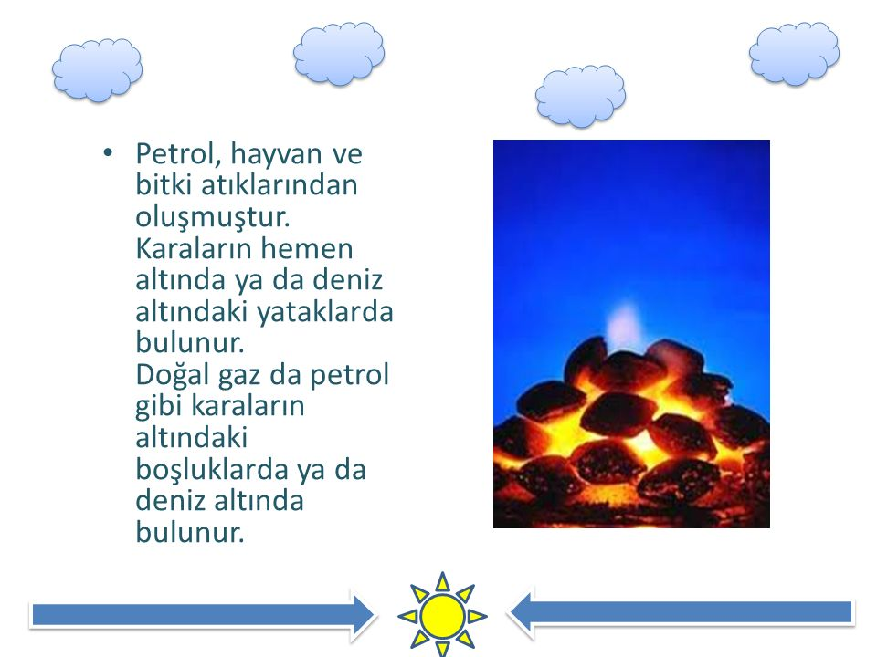 Petrol, hayvan ve bitki atıklarından oluşmuştur. Karaların hemen altında ya da deniz altındaki yataklarda bulunur. Doğal gaz da petrol gibi karaların
