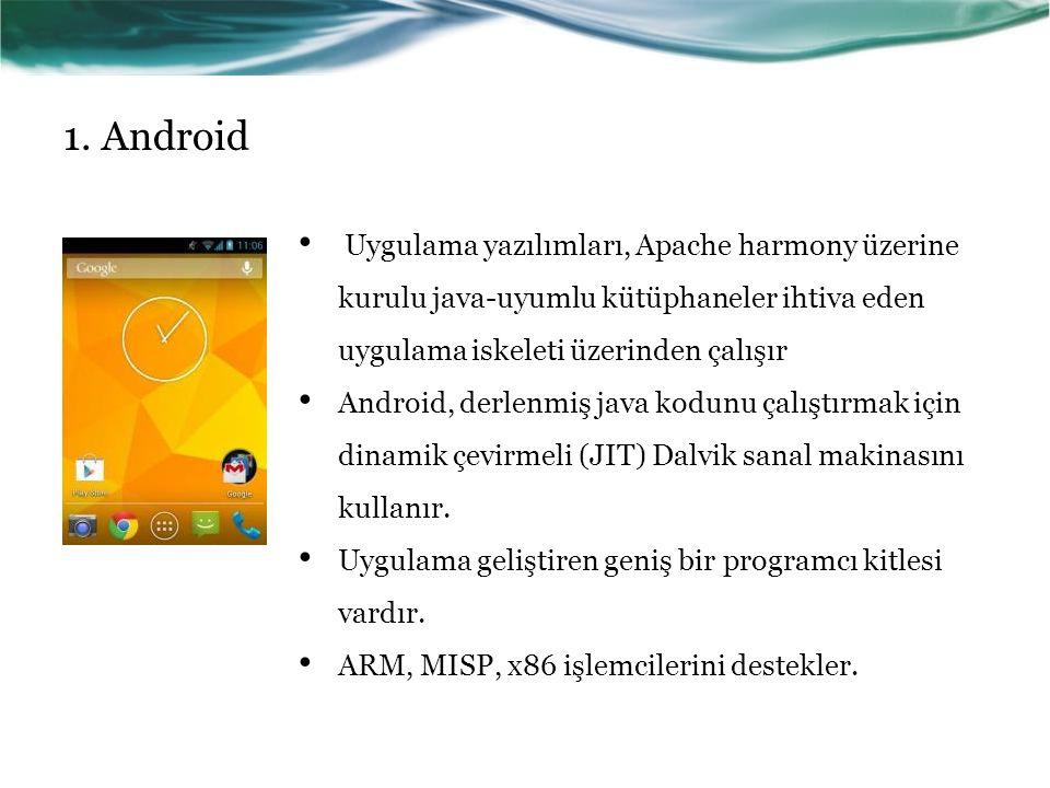 1. Android Uygulama yazılımları, Apache harmony üzerine kurulu java-uyumlu kütüphaneler ihtiva eden uygulama iskeleti üzerinden çalışır Android, derle