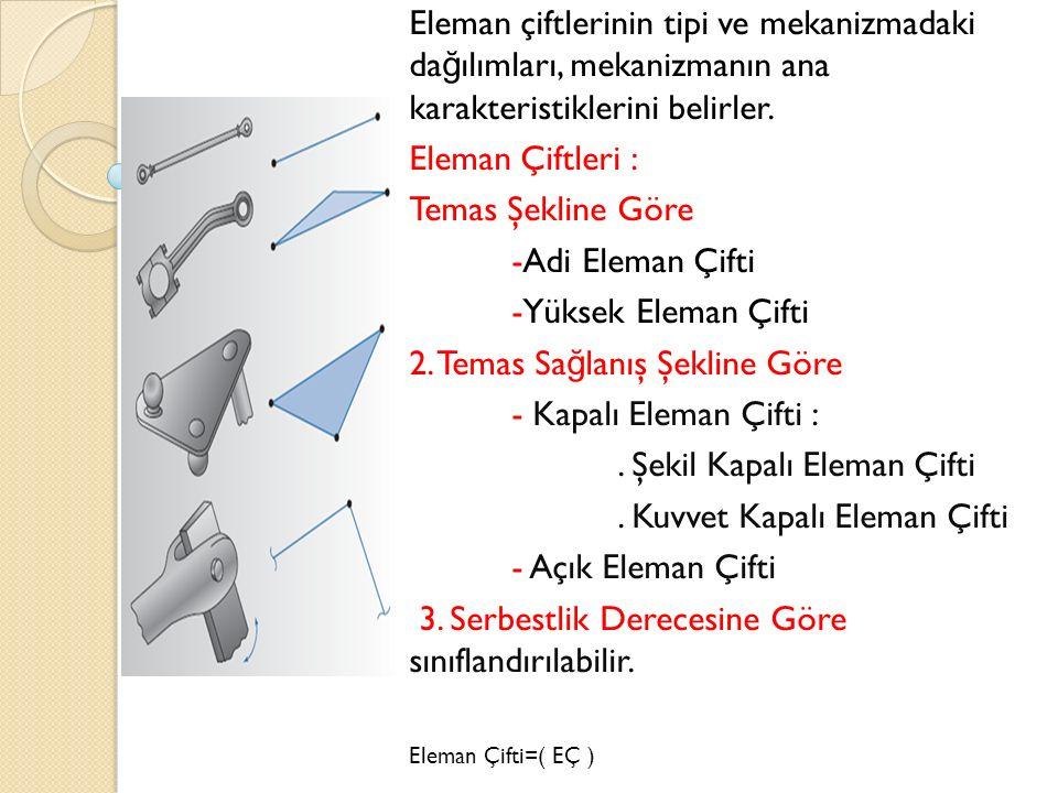 Eleman çiftlerinin tipi ve mekanizmadaki da ğ ılımları, mekanizmanın ana karakteristiklerini belirler.