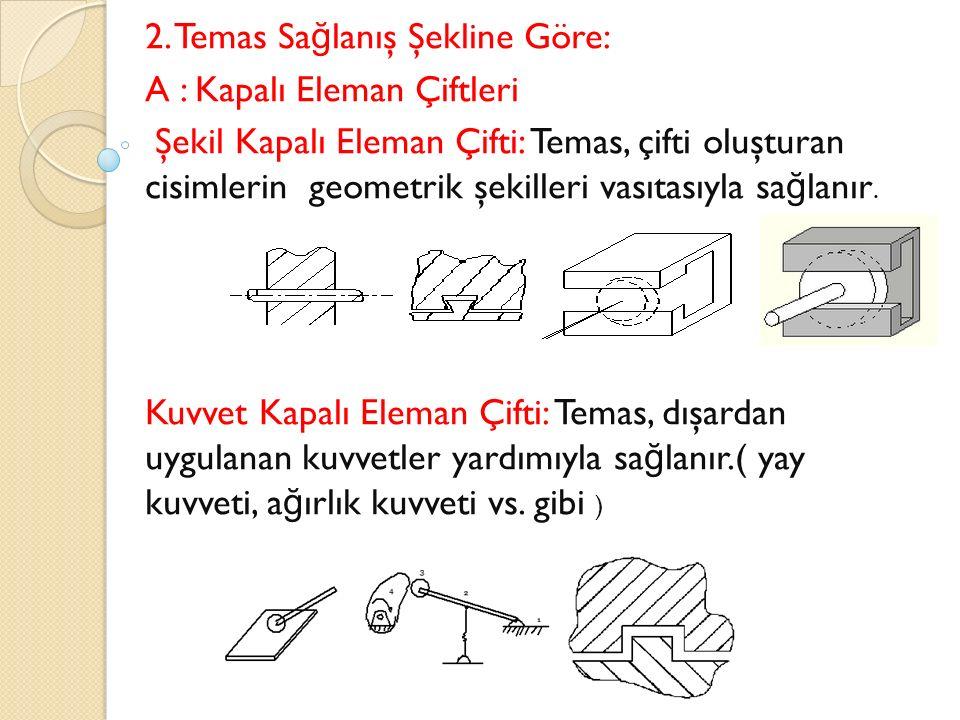 2. Temas Sa ğ lanış Şekline Göre: A : Kapalı Eleman Çiftleri Şekil Kapalı Eleman Çifti: Temas, çifti oluşturan cisimlerin geometrik şekilleri vasıtası