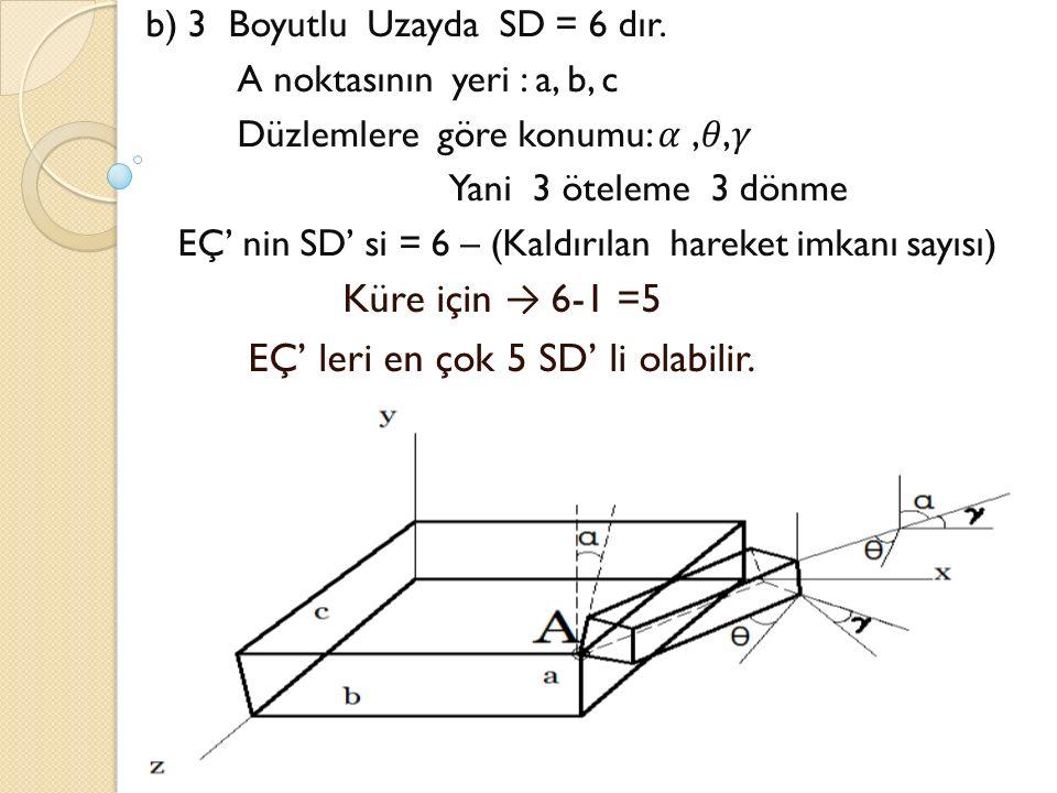 b) 3 Boyutlu Uzayda SD = 6 dır.