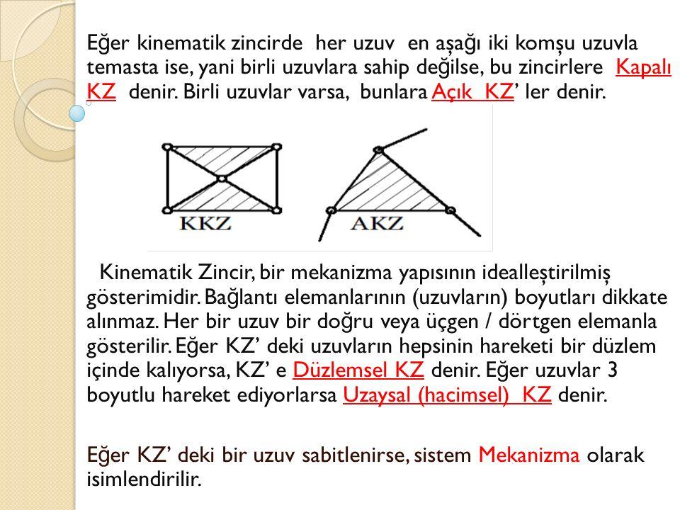 E ğ er kinematik zincirde her uzuv en aşa ğ ı iki komşu uzuvla temasta ise, yani birli uzuvlara sahip de ğ ilse, bu zincirlere Kapalı KZ denir.