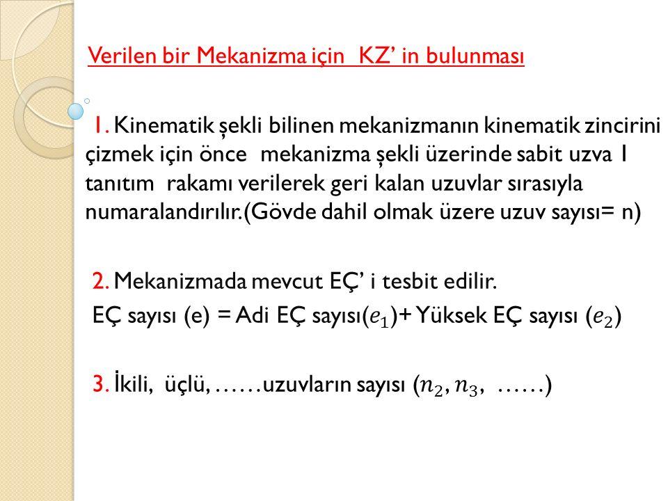 Örnekler : n 2e 1 2 3 4 n=4 = 2 e= 4 =1 Krank-Biyel Mekanizması