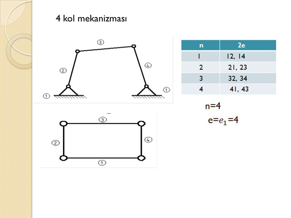 4 kol mekanizması