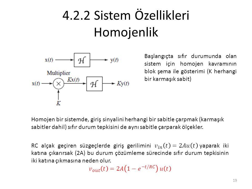 4.2.2 Sistem Özellikleri Homojenlik Başlangıçta sıfır durumunda olan sistem için homojen kavramının blok şema ile gösterimi (K herhangi bir karmaşık s