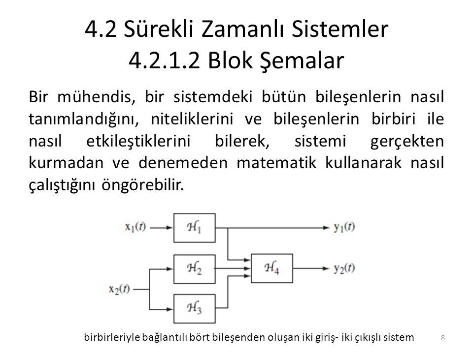 4.2 Sürekli Zamanlı Sistemler 4.2.1.2 Blok Şemalar Bir mühendis, bir sistemdeki bütün bileşenlerin nasıl tanımlandığını, niteliklerini ve bileşenlerin
