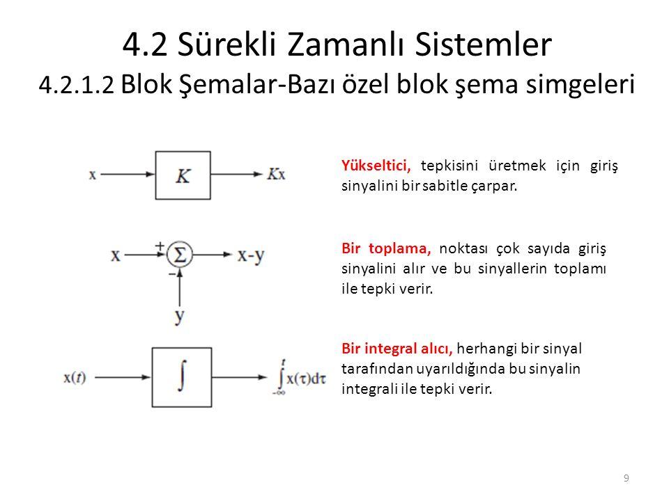 4.2 Sürekli Zamanlı Sistemler 4.2.1.2 Blok Şemalar-Bazı özel blok şema simgeleri Yükseltici, tepkisini üretmek için giriş sinyalini bir sabitle çarpar
