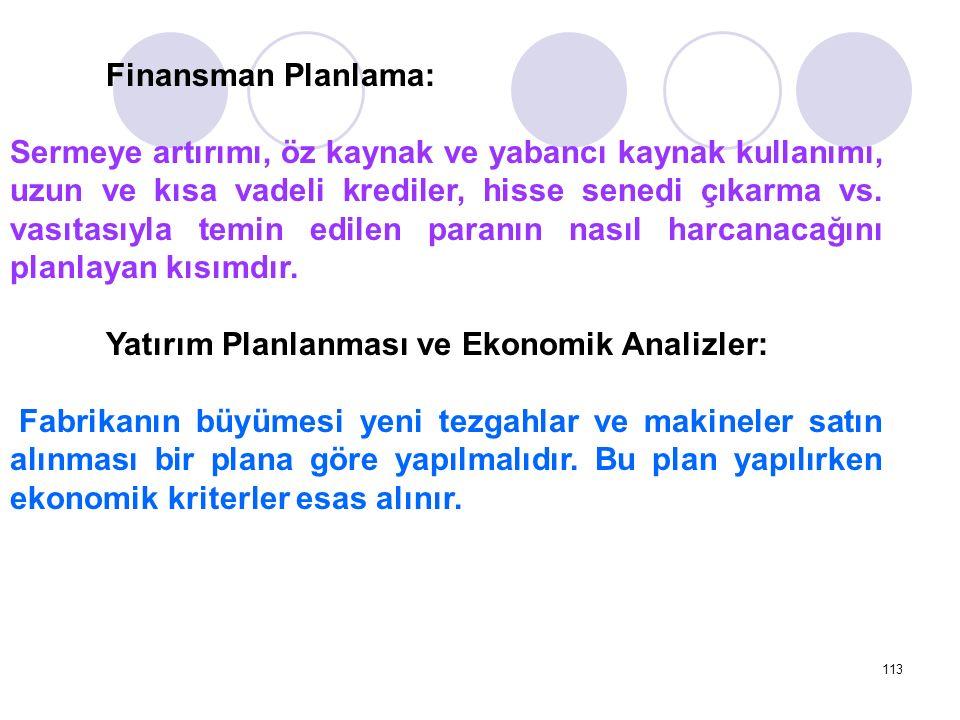 113 Finansman Planlama: Sermeye artırımı, öz kaynak ve yabancı kaynak kullanımı, uzun ve kısa vadeli krediler, hisse senedi çıkarma vs.