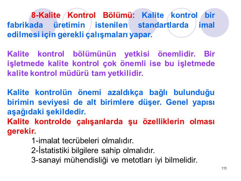 115 8-Kalite Kontrol Bölümü: Kalite kontrol bir fabrikada üretimin istenilen standartlarda imal edilmesi için gerekli çalışmaları yapar. Kalite kontro
