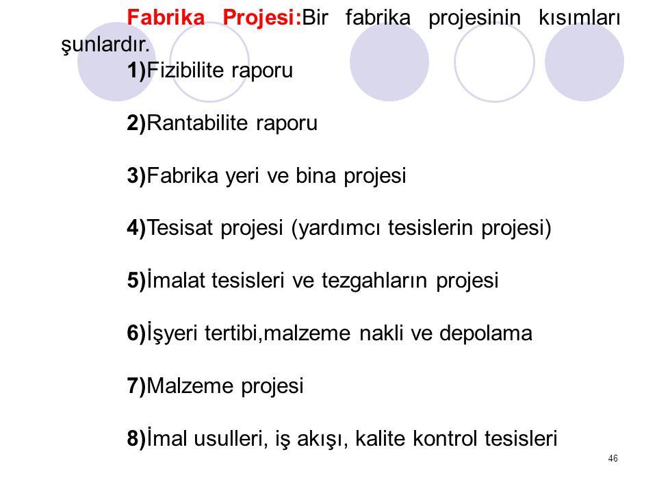 46 Fabrika Projesi:Bir fabrika projesinin kısımları şunlardır. 1)Fizibilite raporu 2)Rantabilite raporu 3)Fabrika yeri ve bina projesi 4)Tesisat proje