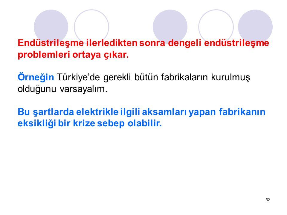 52 Endüstrileşme ilerledikten sonra dengeli endüstrileşme problemleri ortaya çıkar. Örneğin Türkiye'de gerekli bütün fabrikaların kurulmuş olduğunu va