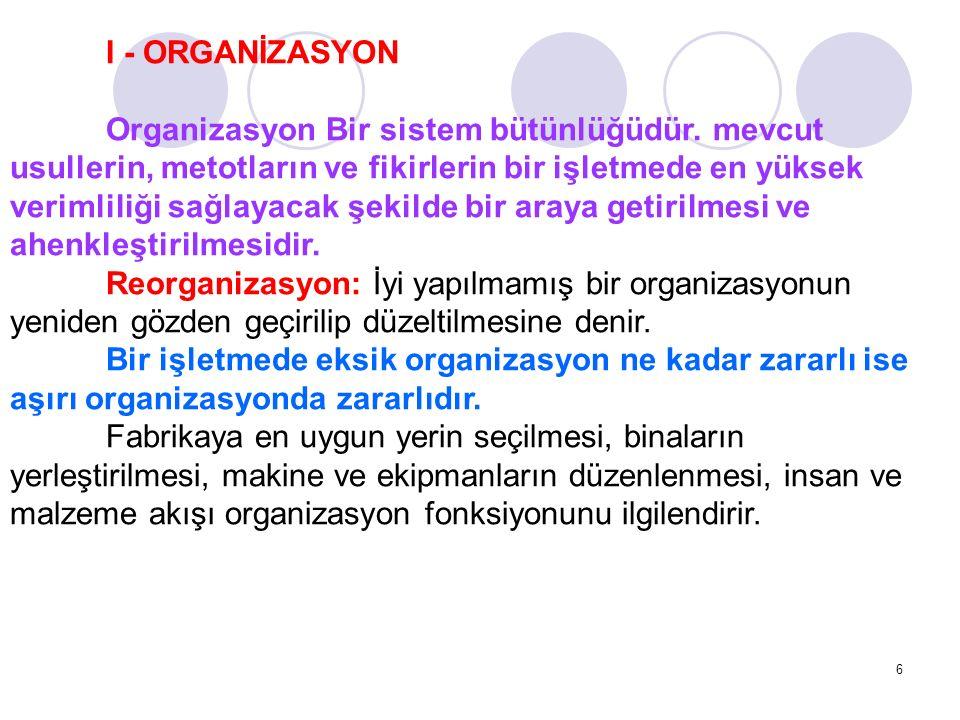 6 I - ORGANİZASYON Organizasyon Bir sistem bütünlüğüdür. mevcut usullerin, metotların ve fikirlerin bir işletmede en yüksek verimliliği sağlayacak şek