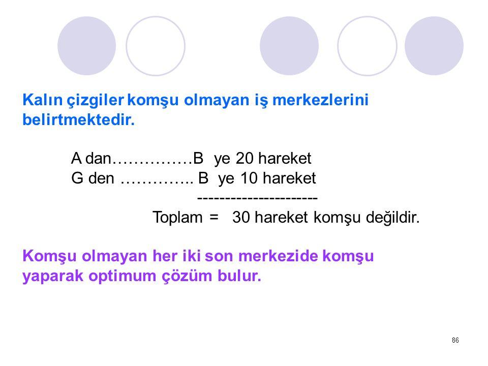 86 Kalın çizgiler komşu olmayan iş merkezlerini belirtmektedir. A dan……………B ye 20 hareket G den ………….. B ye 10 hareket ---------------------- Toplam =