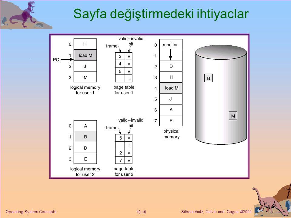 Silberschatz, Galvin and Gagne  2002 10.18 Operating System Concepts Sayfa değiştirmedeki ihtiyaclar