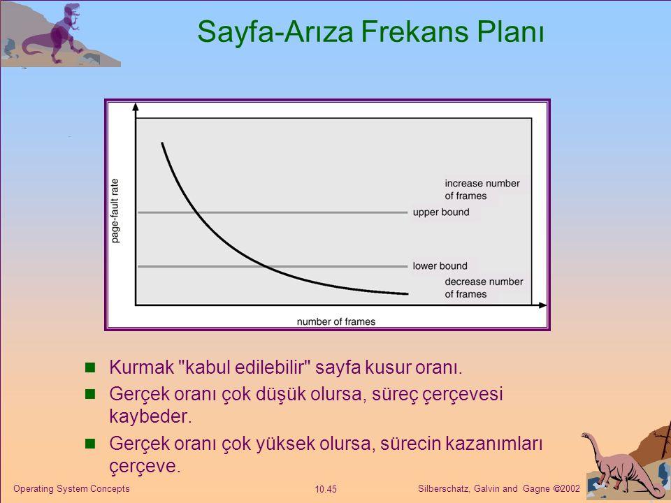 Silberschatz, Galvin and Gagne  2002 10.45 Operating System Concepts Sayfa-Arıza Frekans Planı Kurmak