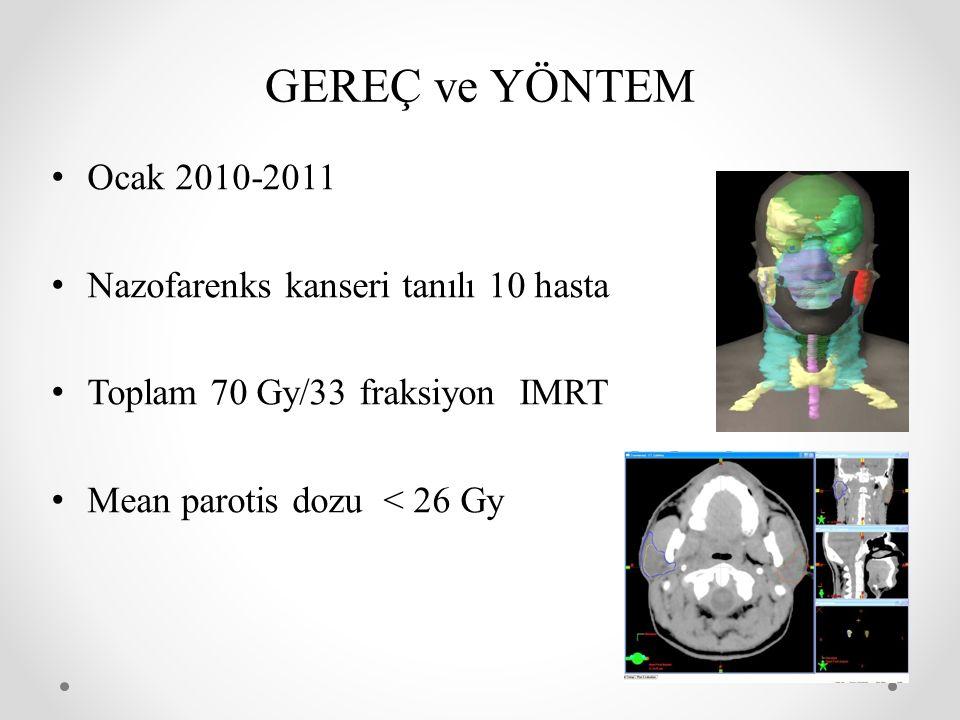 GEREÇ ve YÖNTEM Ocak 2010-2011 Nazofarenks kanseri tanılı 10 hasta Toplam 70 Gy/33 fraksiyon IMRT Mean parotis dozu < 26 Gy