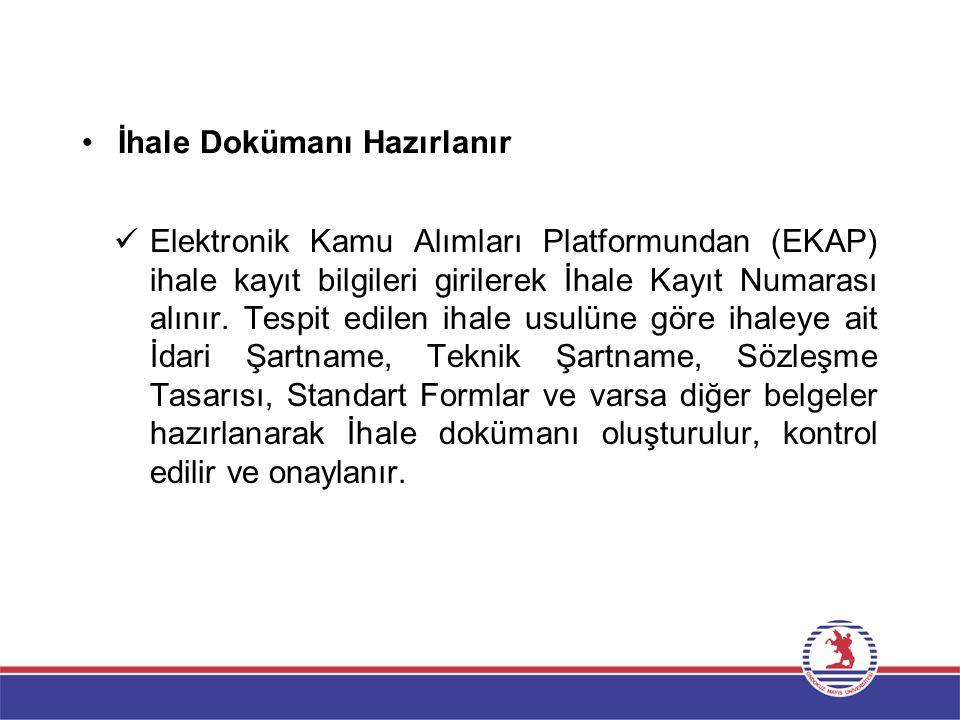 İhale Dokümanı Hazırlanır Elektronik Kamu Alımları Platformundan (EKAP) ihale kayıt bilgileri girilerek İhale Kayıt Numarası alınır. Tespit edilen iha