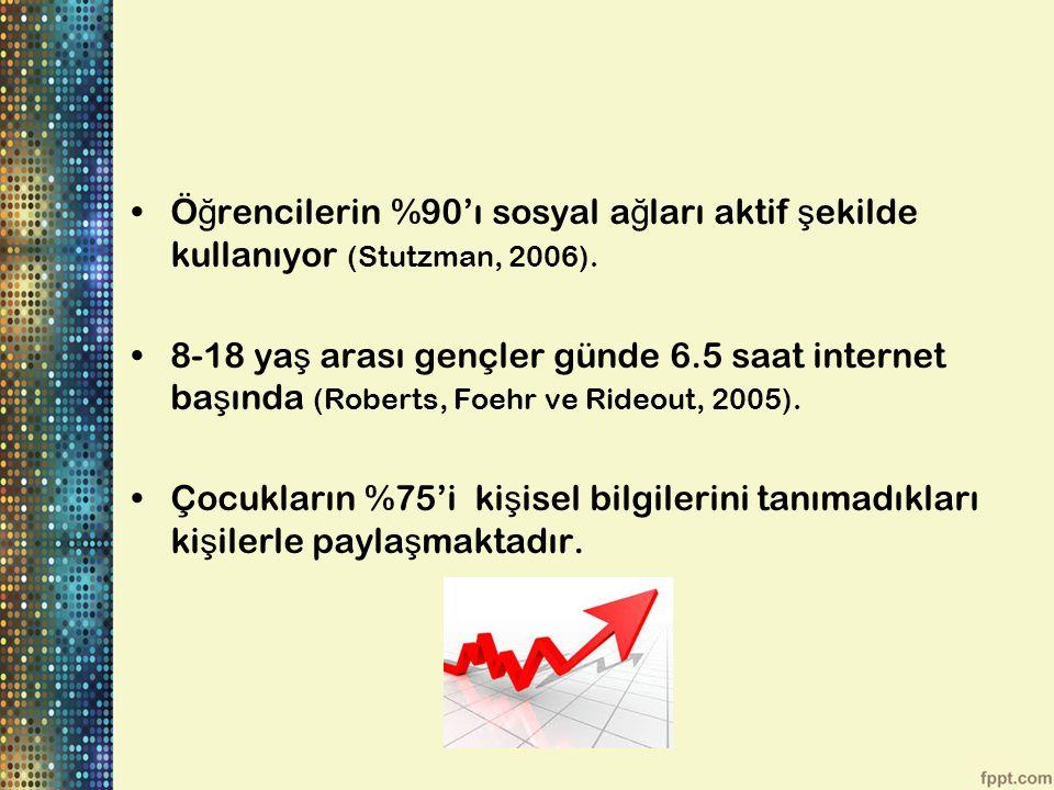 Türkiye'de kullanım süresi 4.5 saat (Meclis komisyon raporu, 2012).