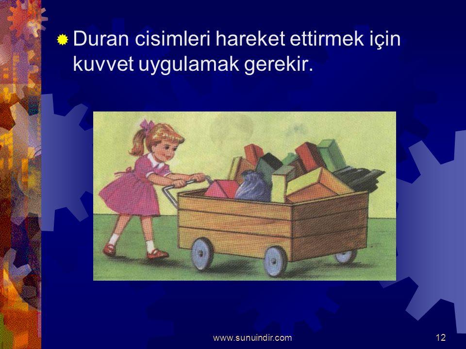 www.sunuindir.com11 Kuvvet