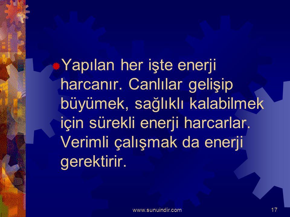 www.sunuindir.com16 Enerji