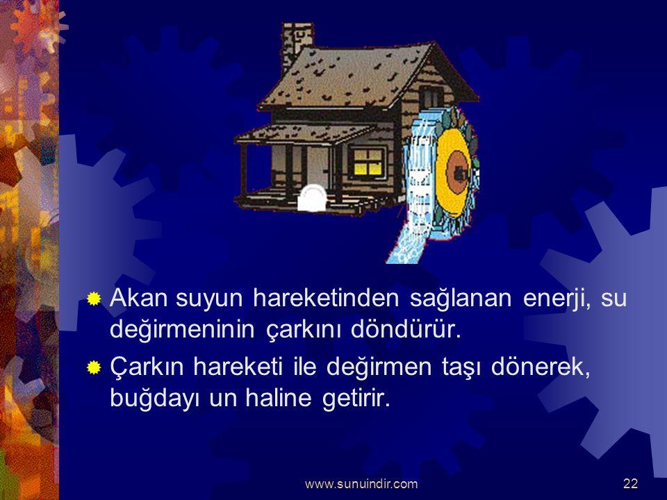 www.sunuindir.com21  Üretilen elektrik, enerji nakil hatları ile evimize kadar gelerek elektrikli ev aletlerimizi çalıştırır.