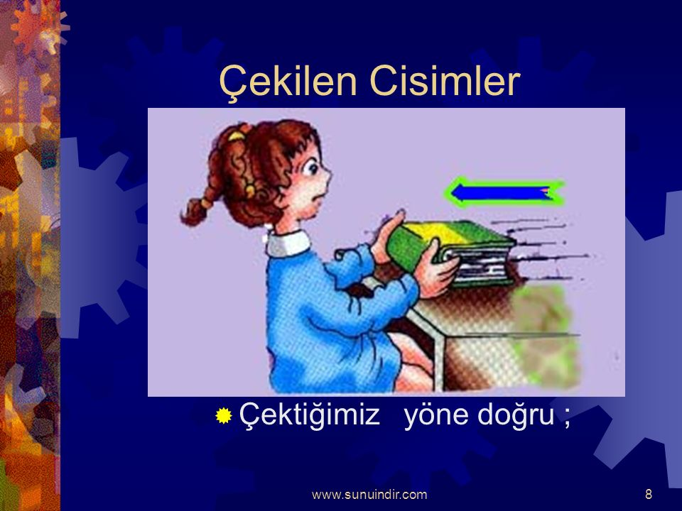 www.sunuindir.com7 İtilen Cisimler  İttiğimiz yöne doğru ;