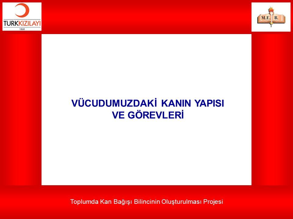 Toplumda Kan Bağışı Bilincinin Oluşturulması Projesi VÜCUDUMUZDAKİ KANIN YAPISI VE GÖREVLERİ Vücudumuzdaki Kanın Görevleri Kanın Yapısı (Kan Hücreleri, Plazma) Kan Grupları