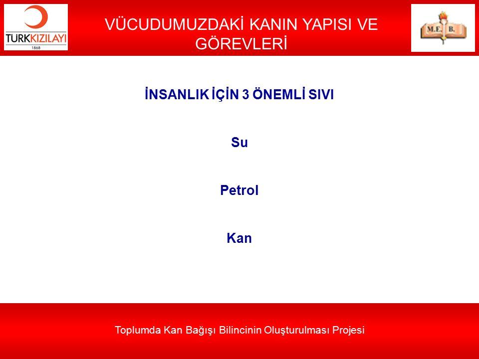 Toplumda Kan Bağışı Bilincinin Oluşturulması Projesi İNSANLIK İÇİN 3 ÖNEMLİ SIVI Su Petrol Kan VÜCUDUMUZDAKİ KANIN YAPISI VE GÖREVLERİ