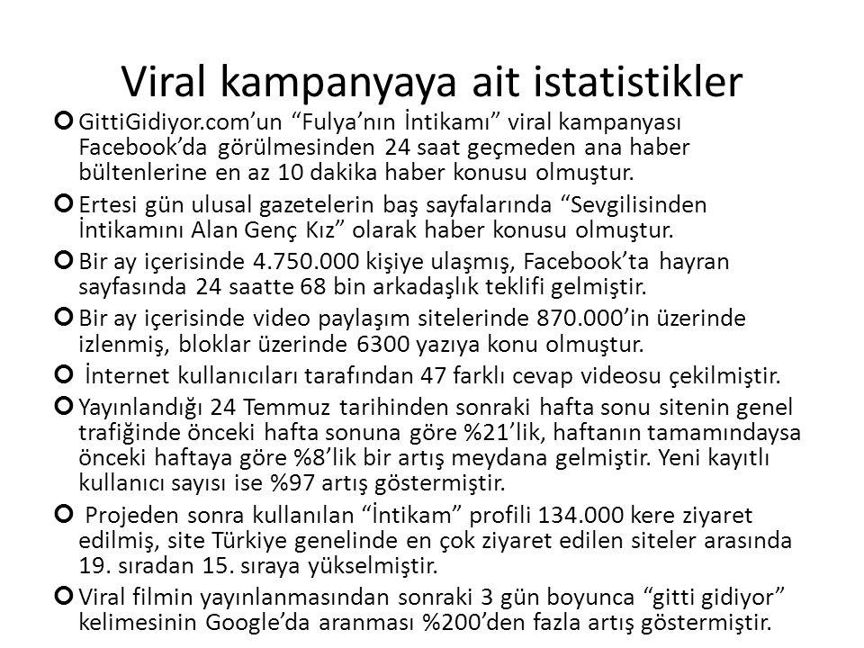 Viral kampanyaya ait istatistikler GittiGidiyor.com'un Fulya'nın İntikamı viral kampanyası Facebook'da görülmesinden 24 saat geçmeden ana haber bültenlerine en az 10 dakika haber konusu olmuştur.