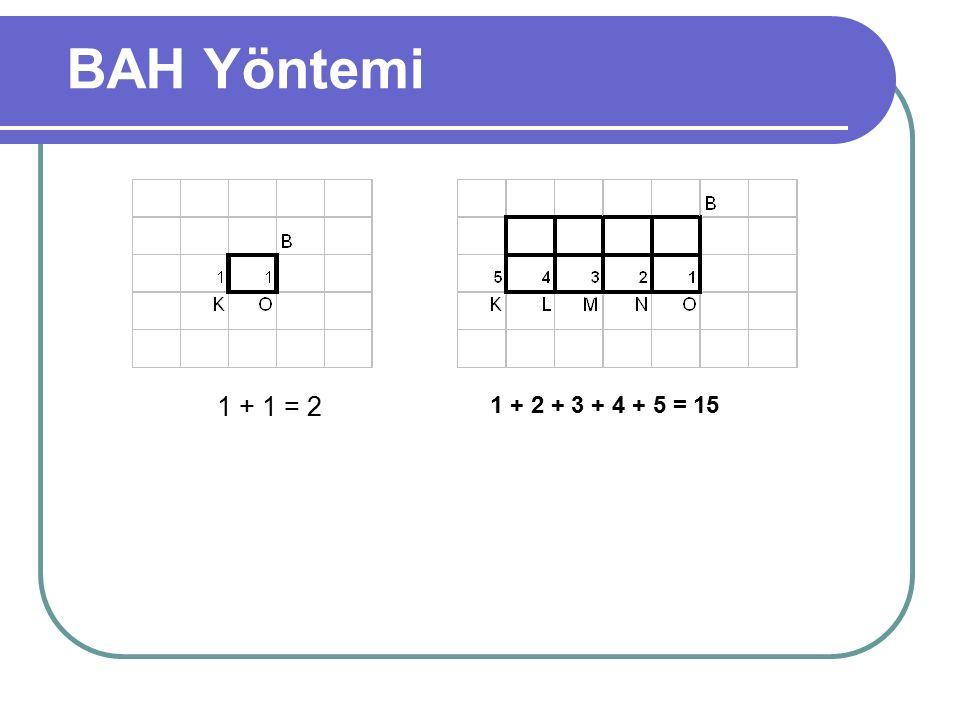 BAH Yöntemi 1 + 2 + 3 + 4 + 5 = 15 1 + 1 = 2