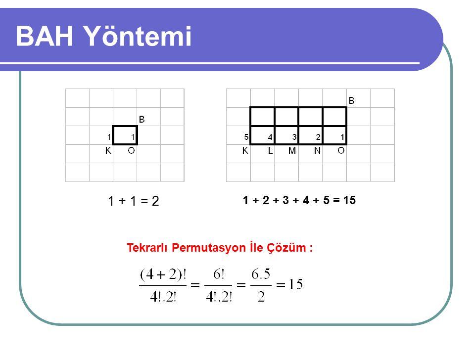 BAH Yöntemi 1 + 2 + 3 + 4 + 5 = 15 1 + 1 = 2 Tekrarlı Permutasyon İle Çözüm :