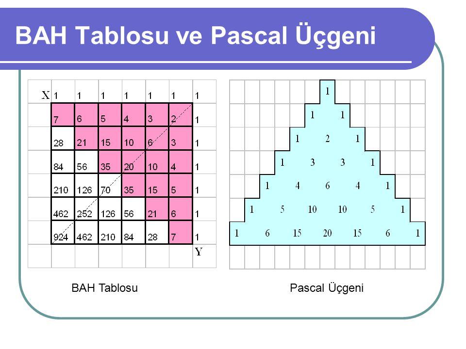 BAH Tablosu ve Pascal Üçgeni Pascal ÜçgeniBAH Tablosu